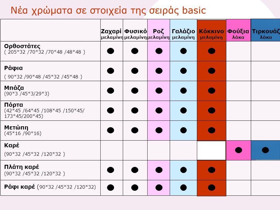 Νέα χρώματα σε στοιχεία της σειράς basic