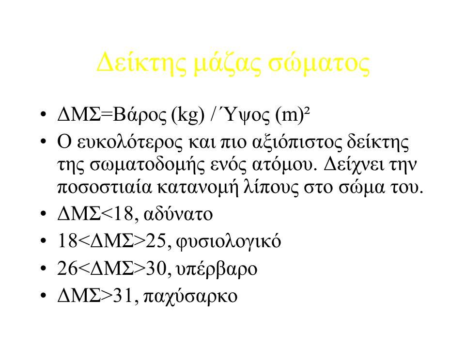 Δείκτης μάζας σώματος ΔΜΣ=Βάρος (kg) / Ύψος (m)²