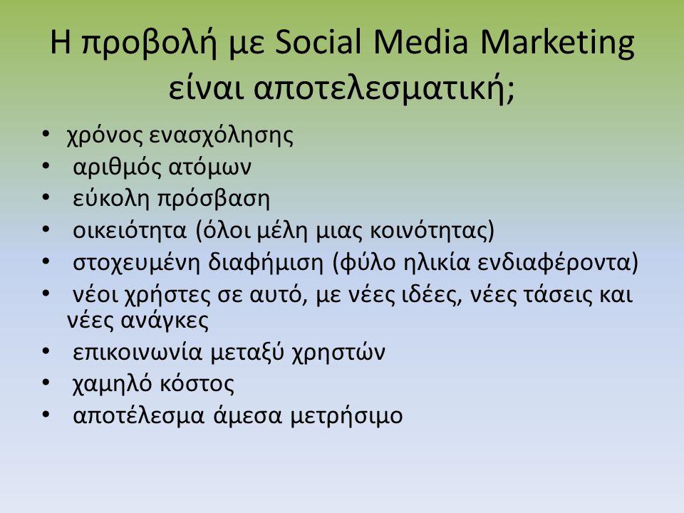 Η προβολή με Social Media Marketing είναι αποτελεσματική;
