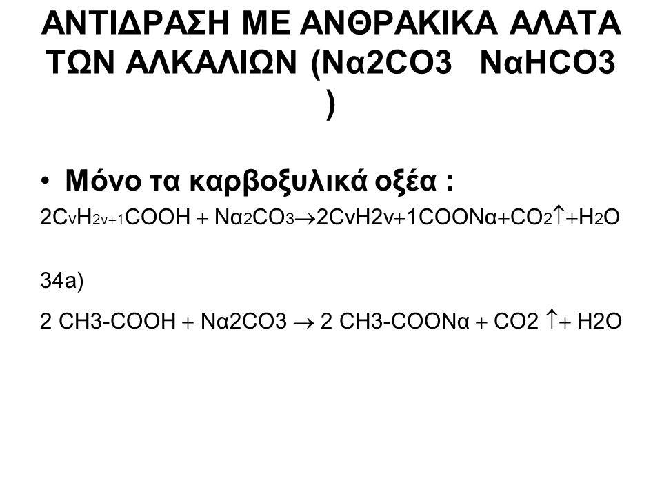ΑΝΤΙΔΡΑΣΗ ΜΕ ΑΝΘΡΑΚΙΚΑ ΑΛΑΤΑ ΤΩΝ ΑΛΚΑΛΙΩΝ (Να2CO3 NαΗCO3 )