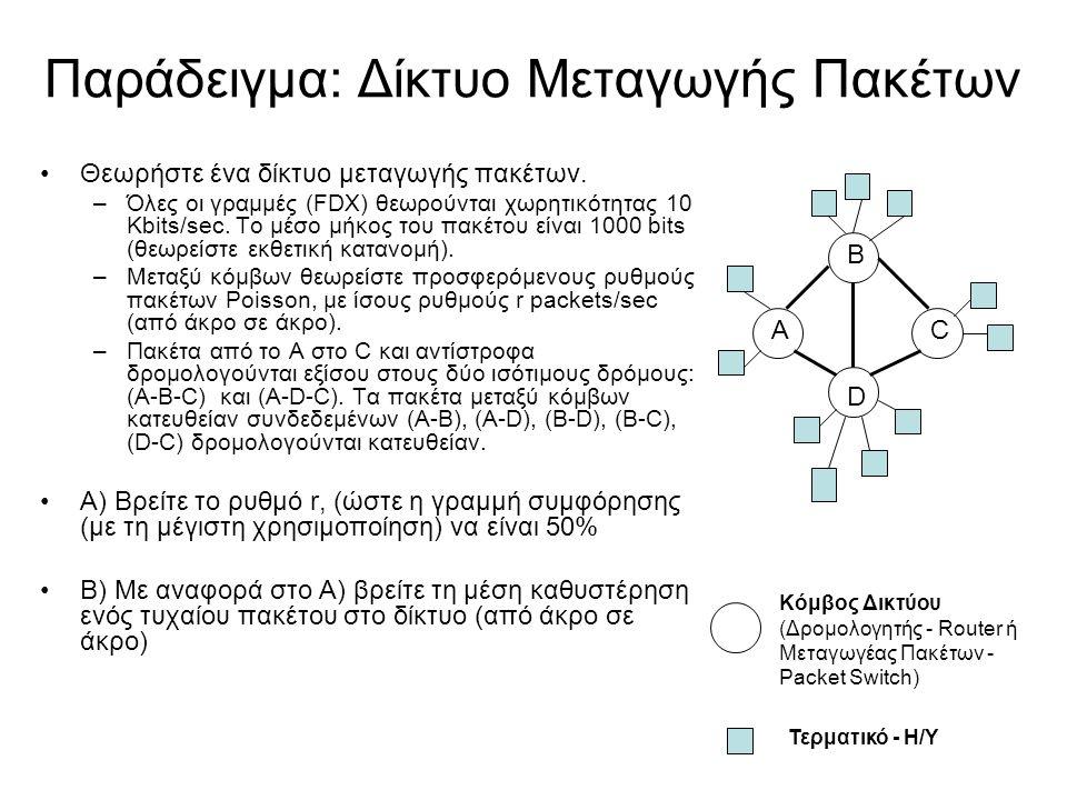 Παράδειγμα: Δίκτυο Μεταγωγής Πακέτων