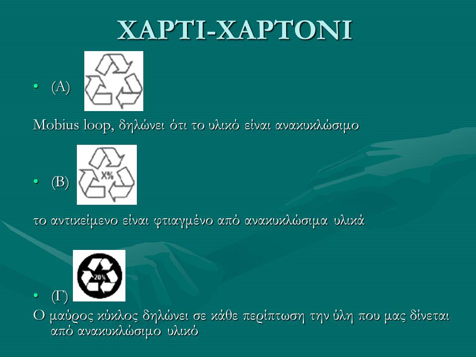ΧΑΡΤΙ-ΧΑΡΤΟΝΙ (Α) Mobius loop, δηλώνει ότι το υλικό είναι ανακυκλώσιμο