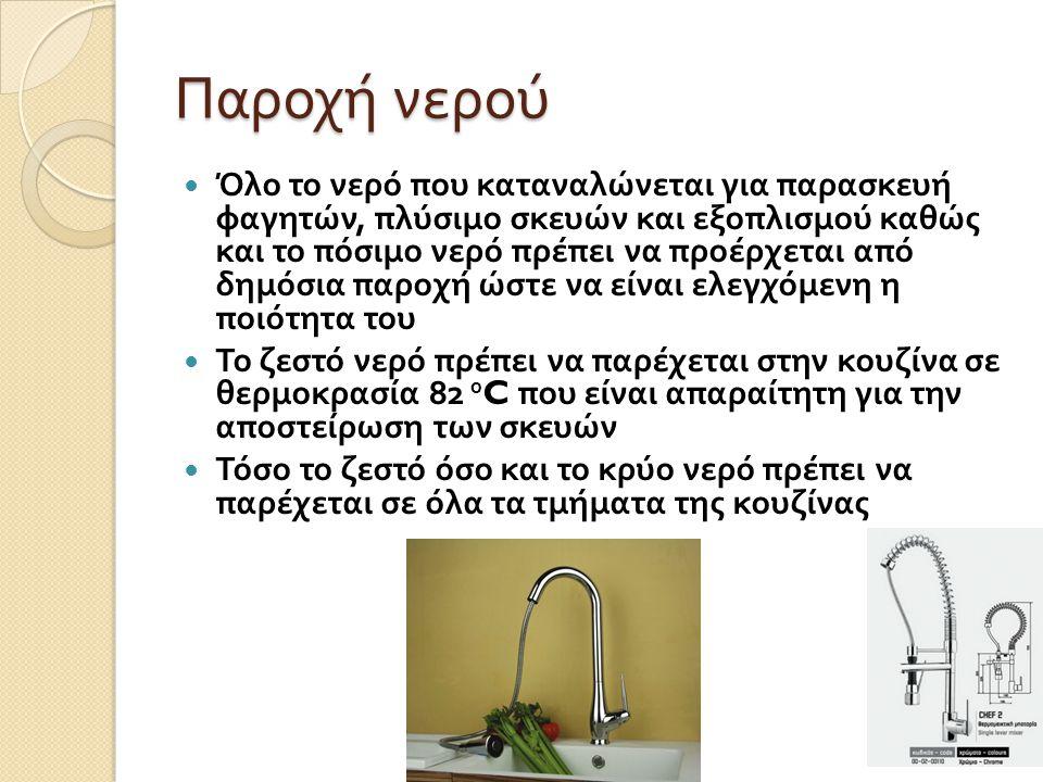 Παροχή νερού
