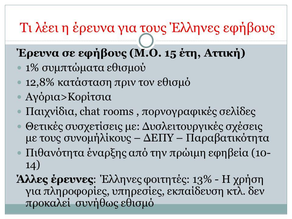 Τι λέει η έρευνα για τους Έλληνες εφήβους