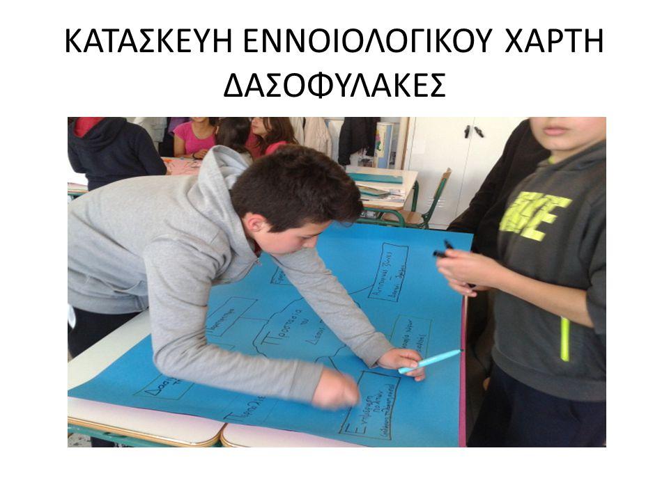ΚΑΤΑΣΚΕΥΗ ΕΝΝΟΙΟΛΟΓΙΚΟΥ ΧΑΡΤΗ ΔΑΣΟΦΥΛΑΚΕΣ