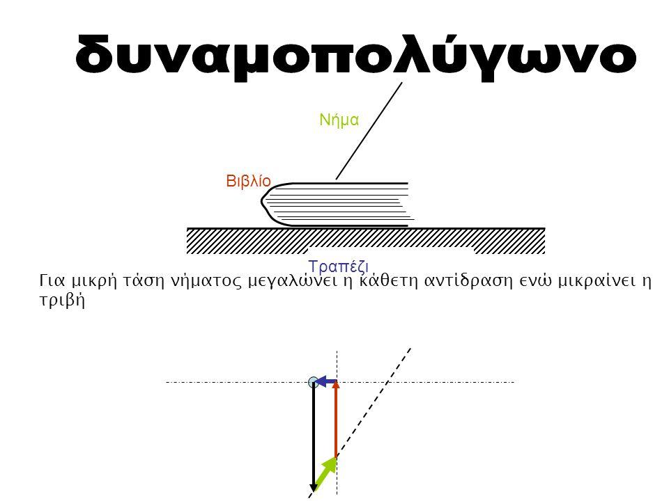 δυναμοπολύγωνο Νήμα Βιβλίο Τραπέζι