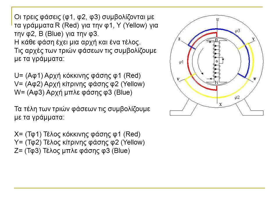 Οι τρεις φάσεις (φ1, φ2, φ3) συμβολίζονται με τα γράμματα R (Red) για την φ1, Y (Yellow) για την φ2, B (Blue) για την φ3.