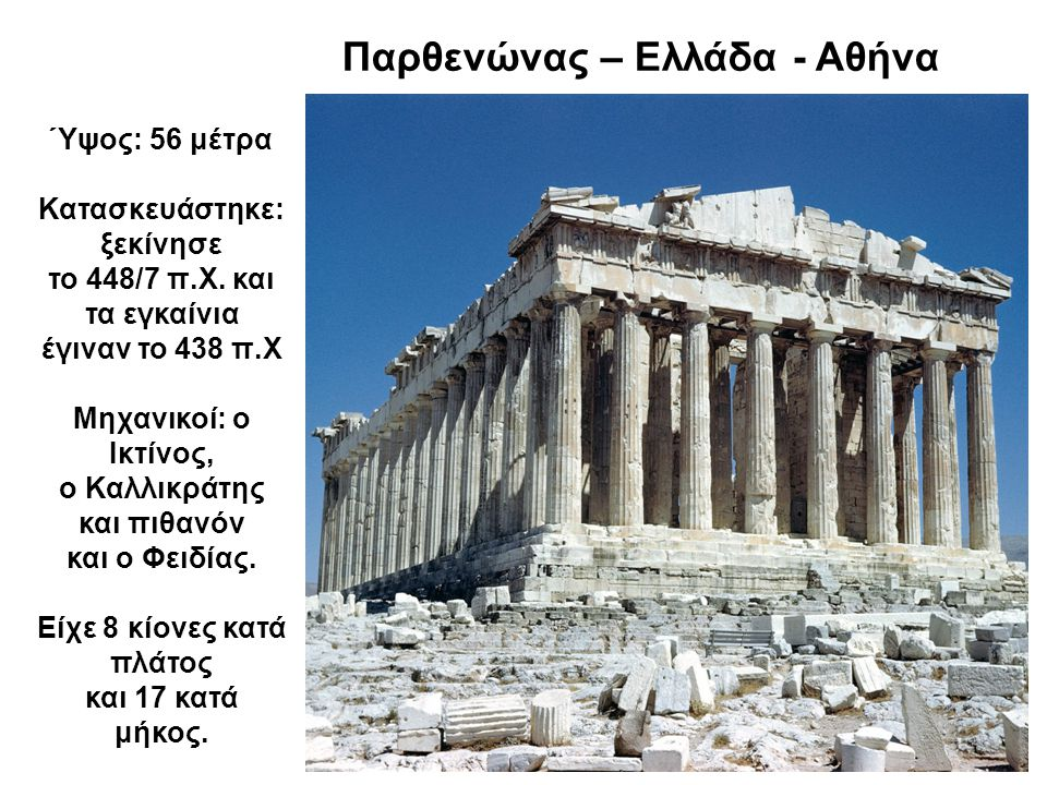 Παρθενώνας – Ελλάδα - Αθήνα