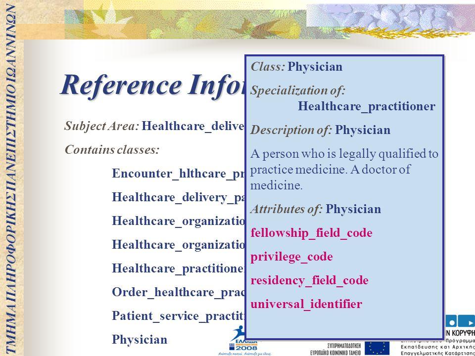 Reference Information Model