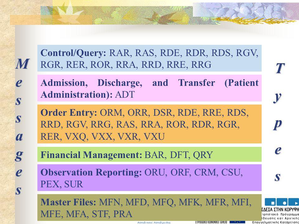 Control/Query: RAR, RAS, RDE, RDR, RDS, RGV, RGR, RER, ROR, RRA, RRD, RRE, RRG