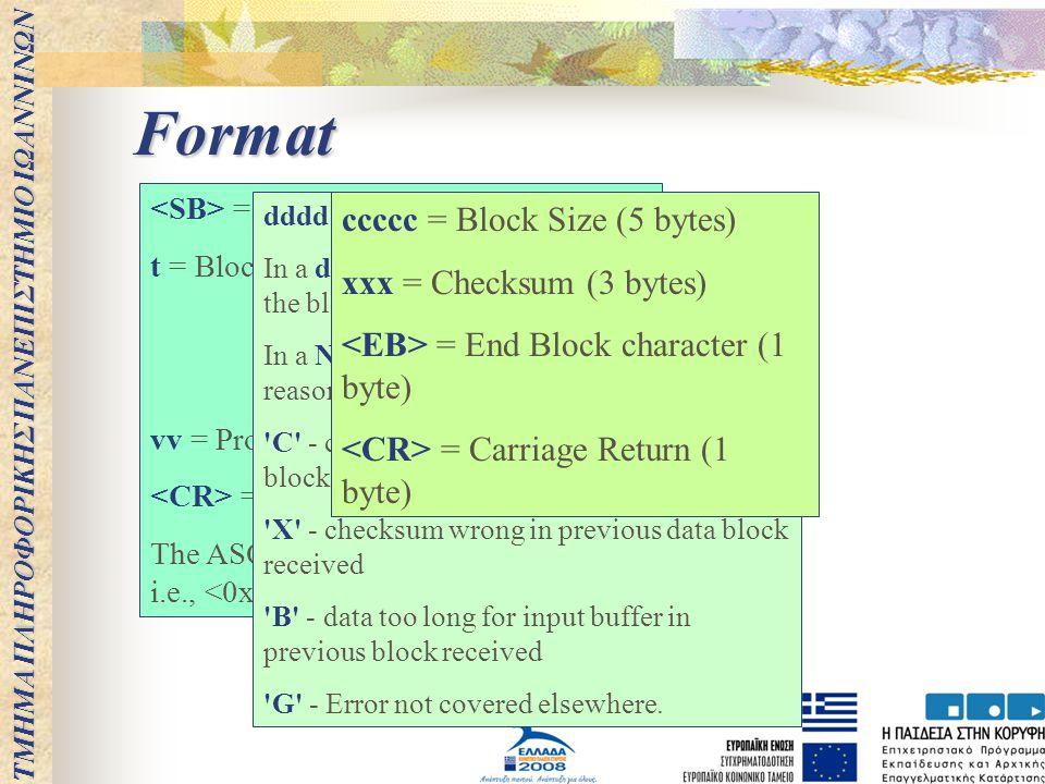 Format ccccc = Block Size (5 bytes) xxx = Checksum (3 bytes)