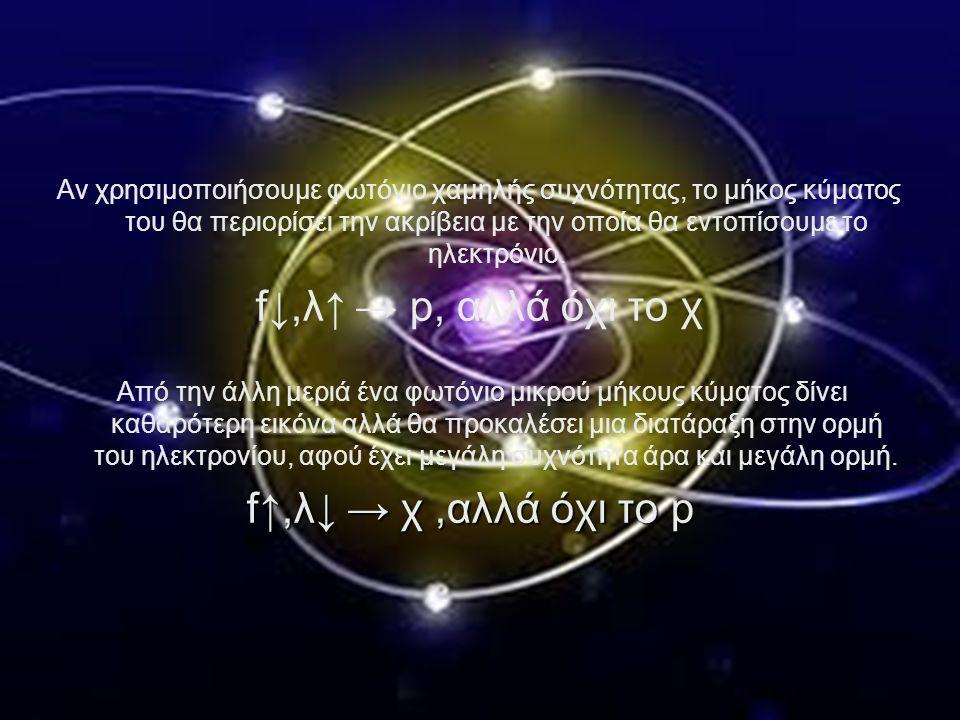 f↓,λ↑ → p, αλλά όχι το χ f↑,λ↓ → χ ,αλλά όχι το p
