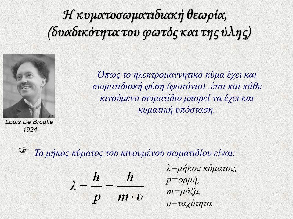 Η κυματοσωματιδιακή θεωρία, (δυαδικότητα του φωτός και της ύλης)