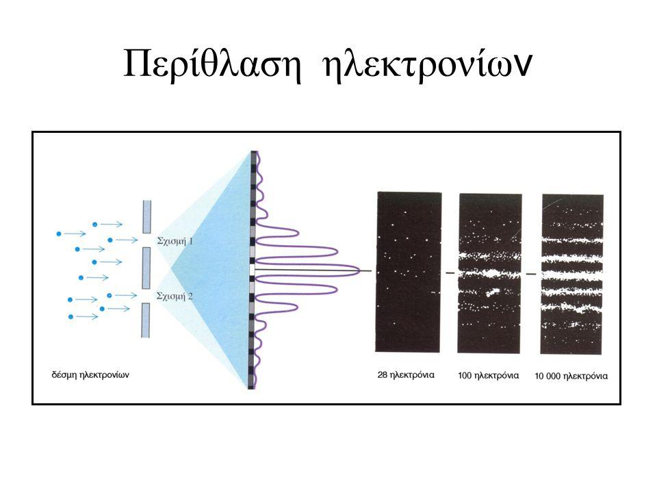 Περίθλαση ηλεκτρονίων