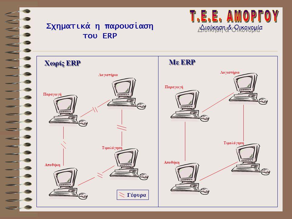 Σχηματικά η παρουσίαση του ERP