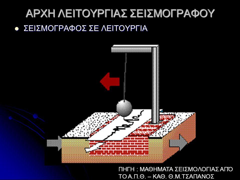 ΑΡΧΗ ΛΕΙΤΟΥΡΓΙΑΣ ΣΕΙΣΜΟΓΡΑΦΟΥ