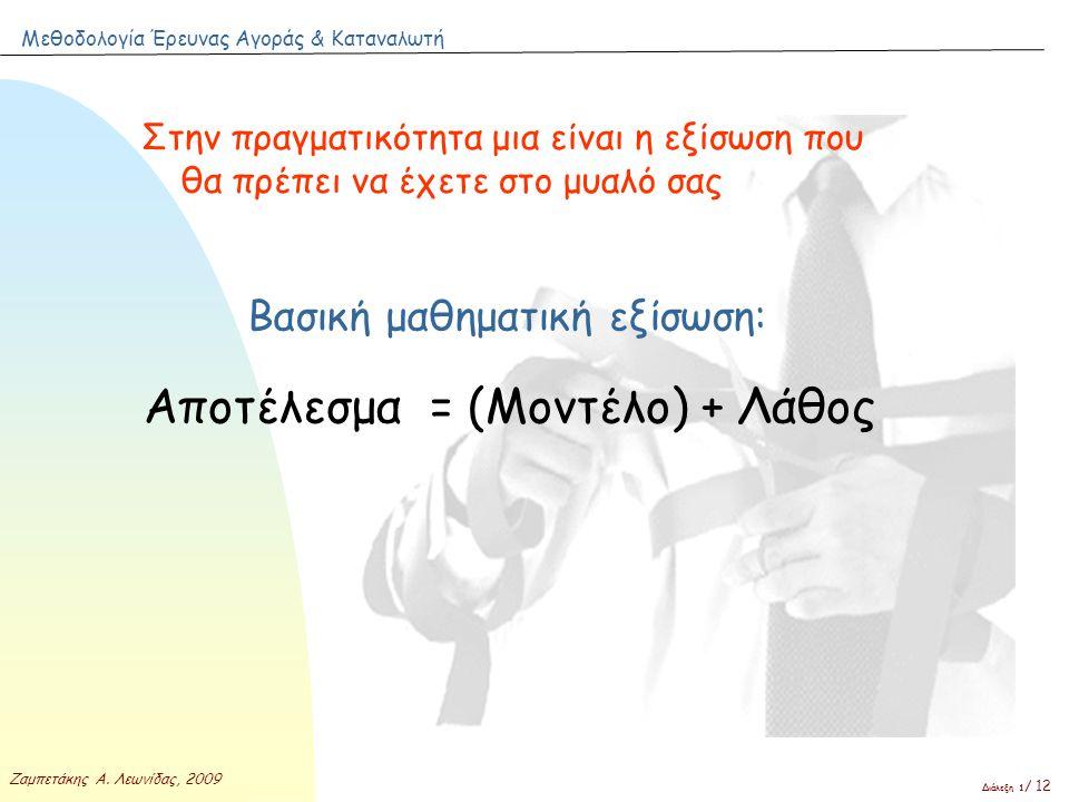 Αποτέλεσμα = (Μοντέλο) + Λάθος