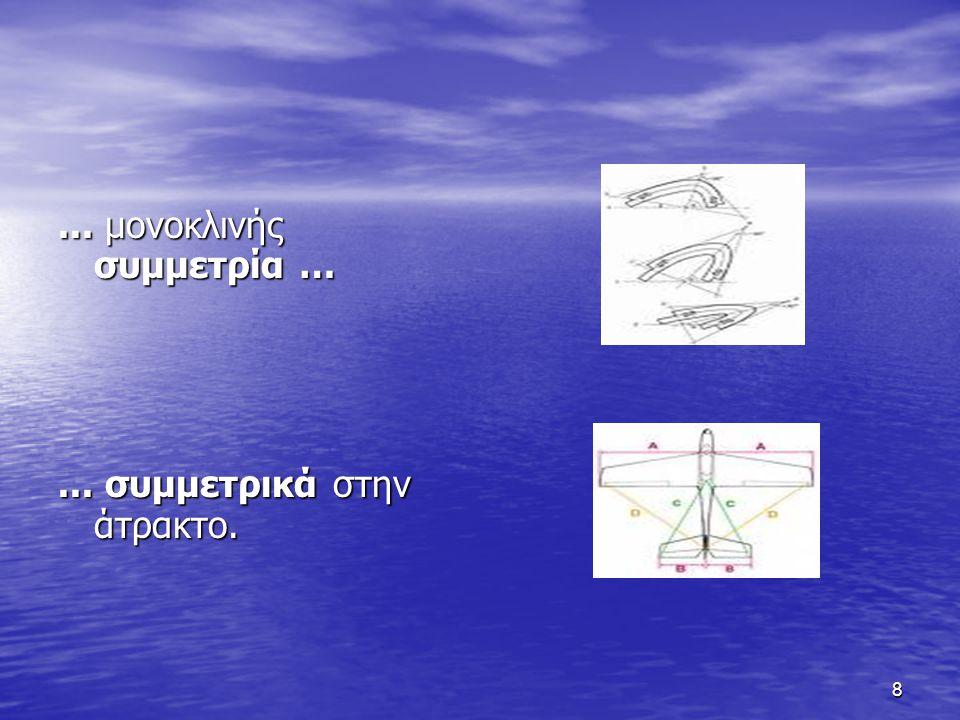 ... μονοκλινής συμμετρία …