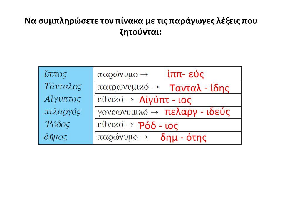 Να συμπληρώσετε τον πίνακα με τις παράγωγες λέξεις που ζητούνται: