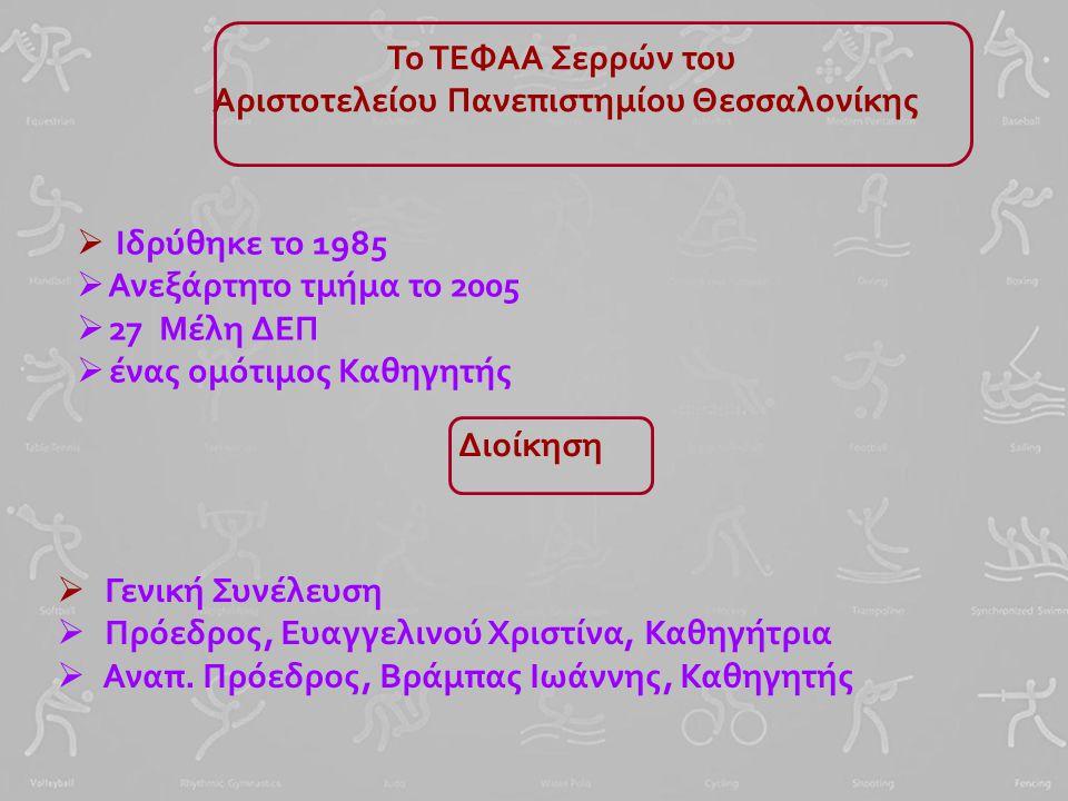 Αριστοτελείου Πανεπιστημίου Θεσσαλονίκης