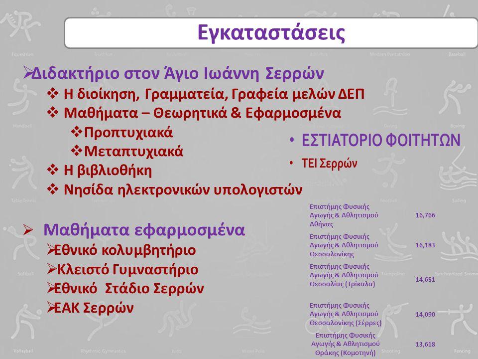 Επιστήμης Φυσικής Αγωγής & Αθλητισμού Θράκης (Κομοτηνή)