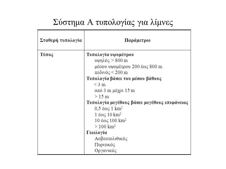 Σύστημα Α τυπολογίας για λίμνες