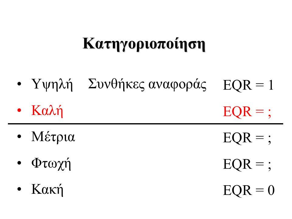 Κατηγοριοποίηση Υψηλή Συνθήκες αναφοράς EQR = 1 Καλή EQR = ; Μέτρια