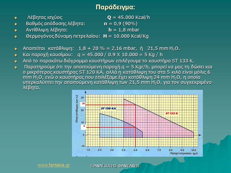 Παράδειγμα: Λέβητας ισχύος Q = 45.000 Kcal/h