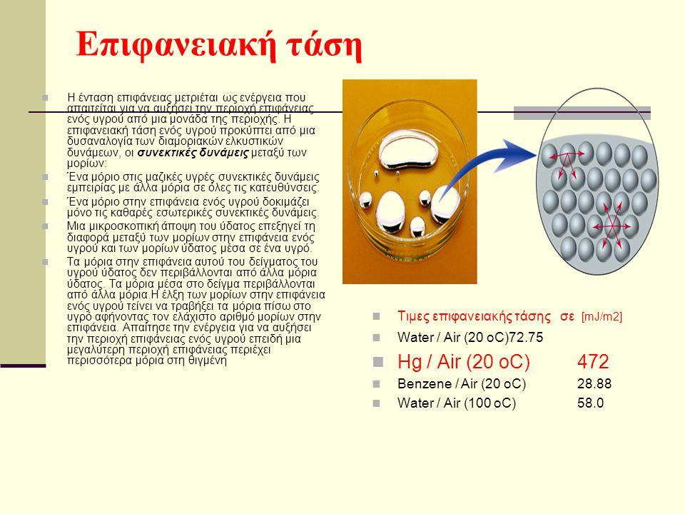 Επιφανειακή τάση Hg / Air (20 oC) 472