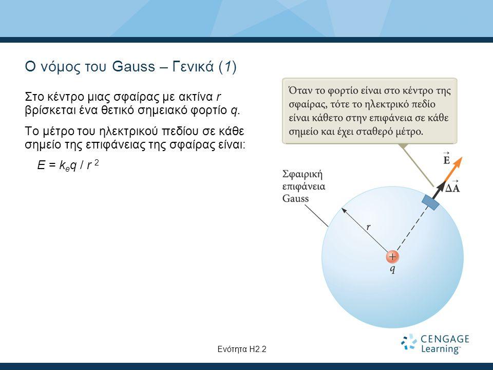 Ο νόμος του Gauss – Γενικά (1)