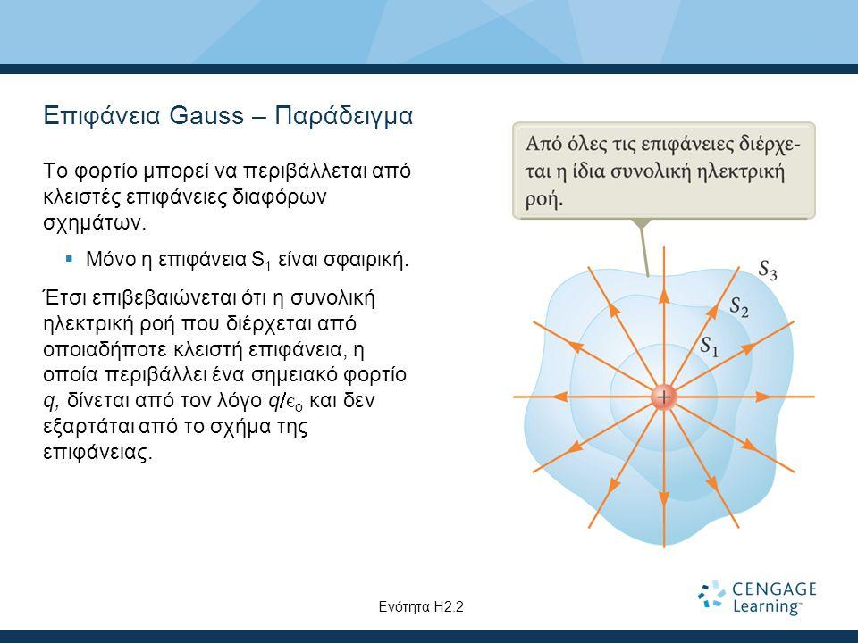 Eπιφάνεια Gauss – Παράδειγμα