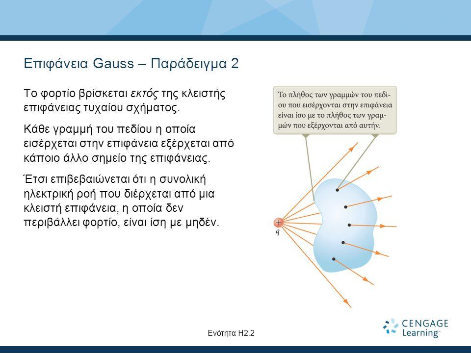 Επιφάνεια Gauss – Παράδειγμα 2