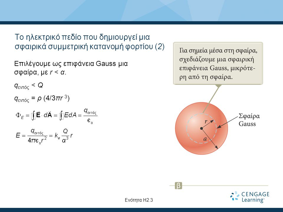 Το ηλεκτρικό πεδίο που δημιουργεί μια σφαιρικά συμμετρική κατανομή φορτίου (2)