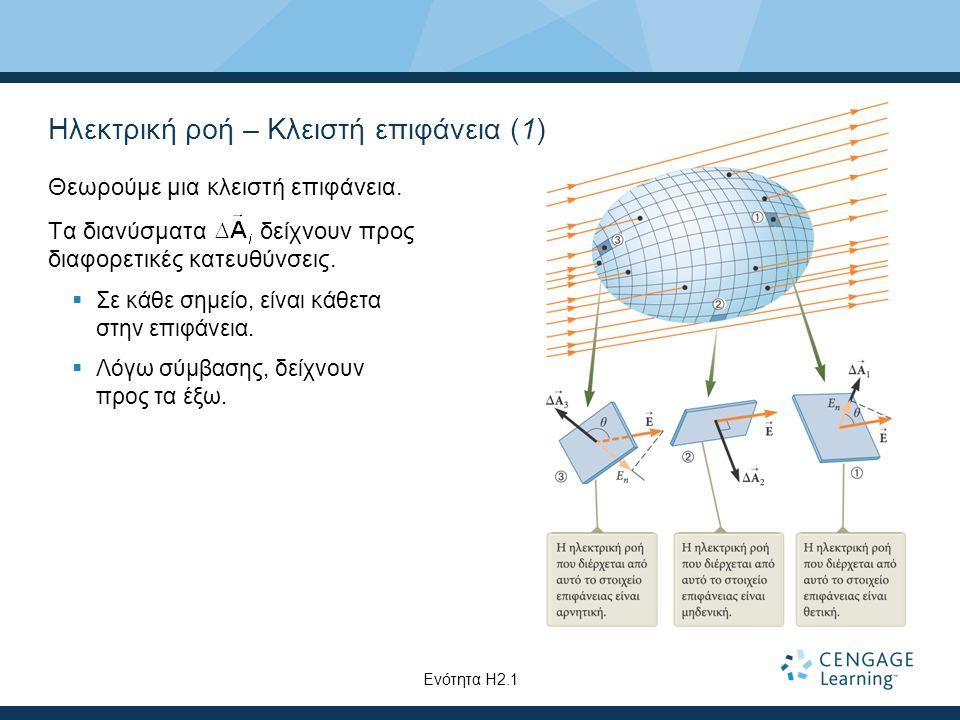 Ηλεκτρική ροή – Κλειστή επιφάνεια (1)