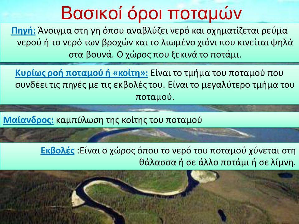 Βασικοί όροι ποταμών