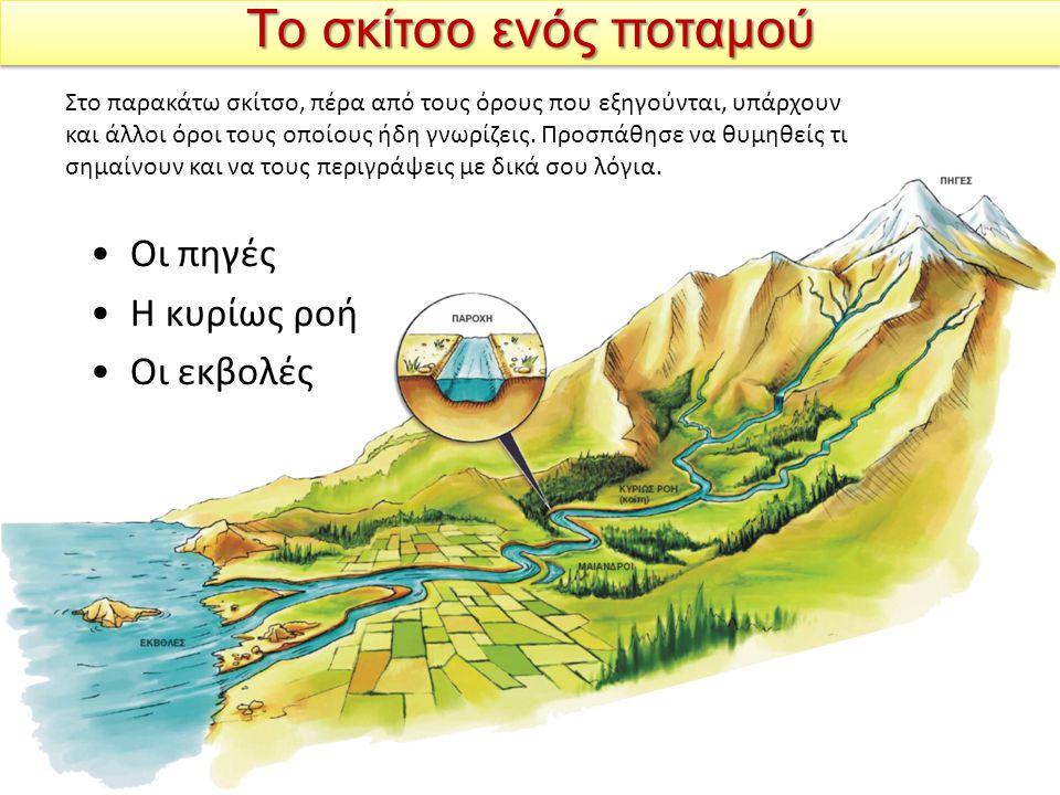 Τo σκίτσο ενός ποταμού Οι πηγές Η κυρίως ροή Οι εκβολές