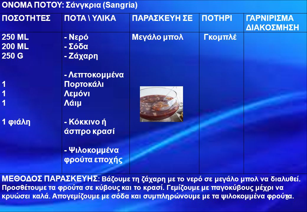 ΟΝΟΜΑ ΠΟΤΟΥ: Σάνγκρια (Sangria)