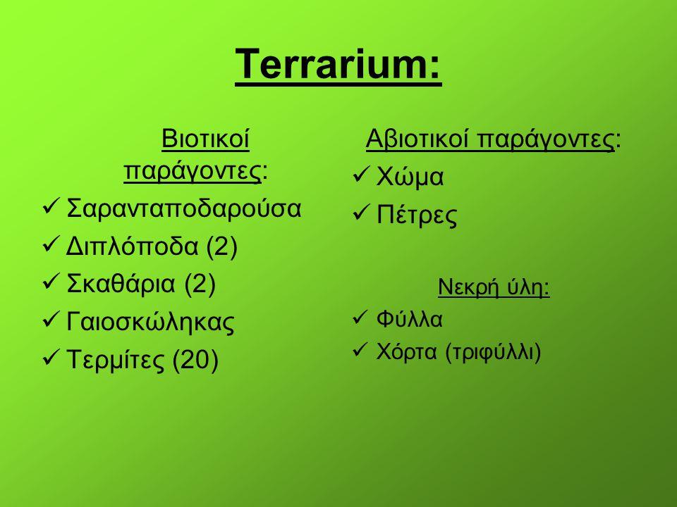 Αβιοτικοί παράγοντες: