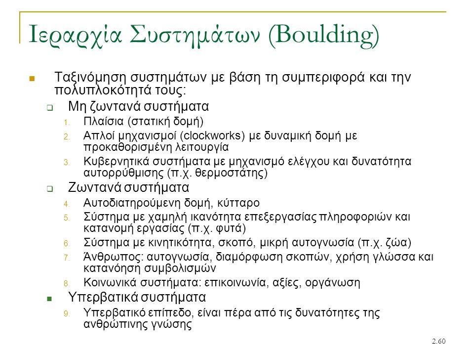 Ιεραρχία Συστημάτων (Boulding)