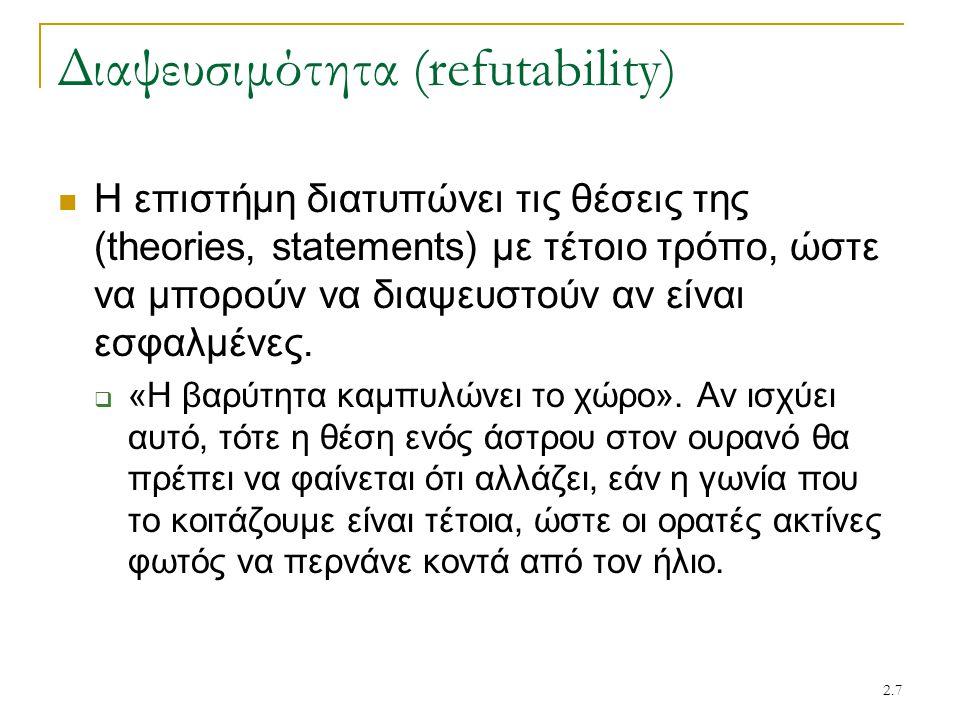 Διαψευσιμότητα (refutability)