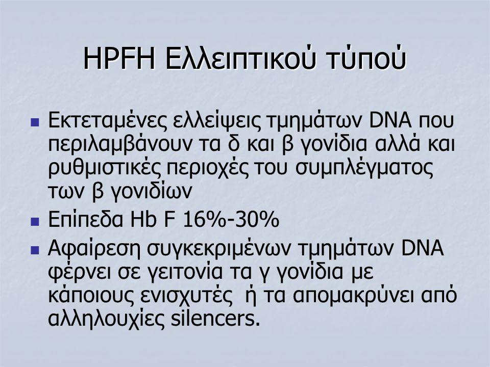 HPFH Ελλειπτικού τύπού