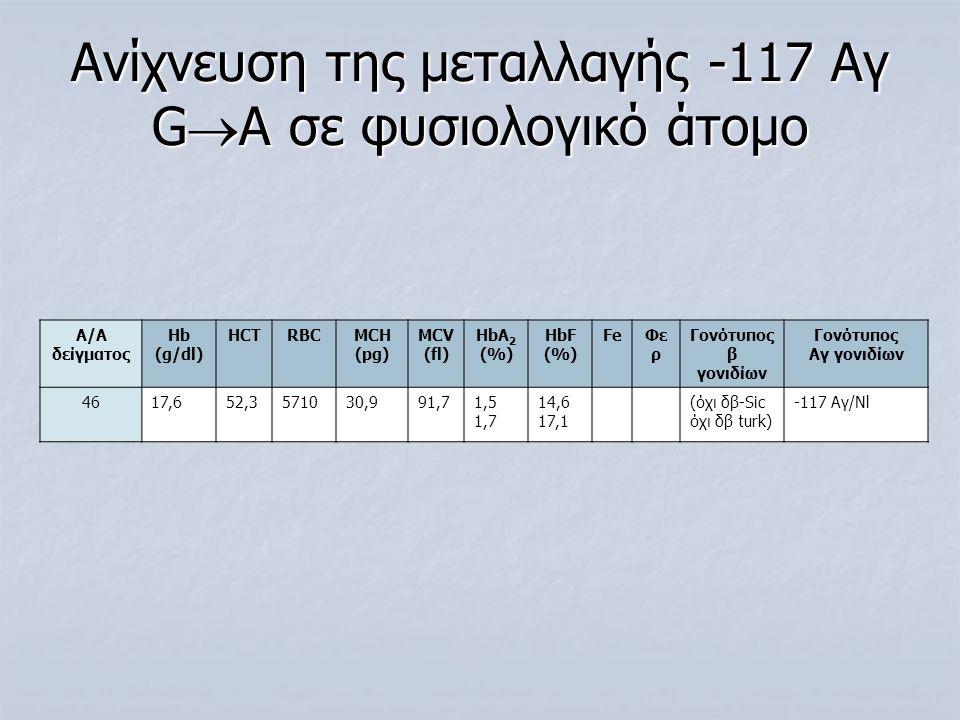Ανίχνευση της μεταλλαγής -117 Αγ GA σε φυσιολογικό άτομο