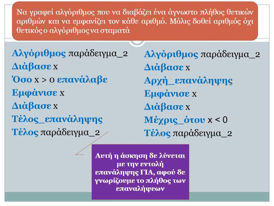 Αλγόριθμος παράδειγμα_2 Διάβασε x Αρχή_επανάληψης Εμφάνισε x