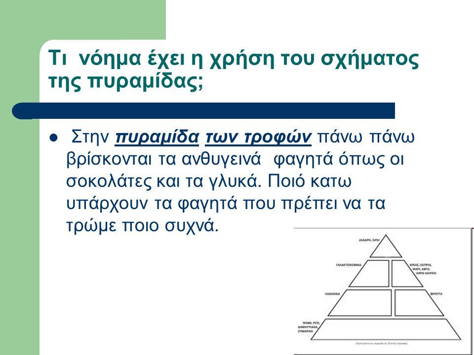 Τι νόημα έχει η χρήση του σχήματος της πυραμίδας;