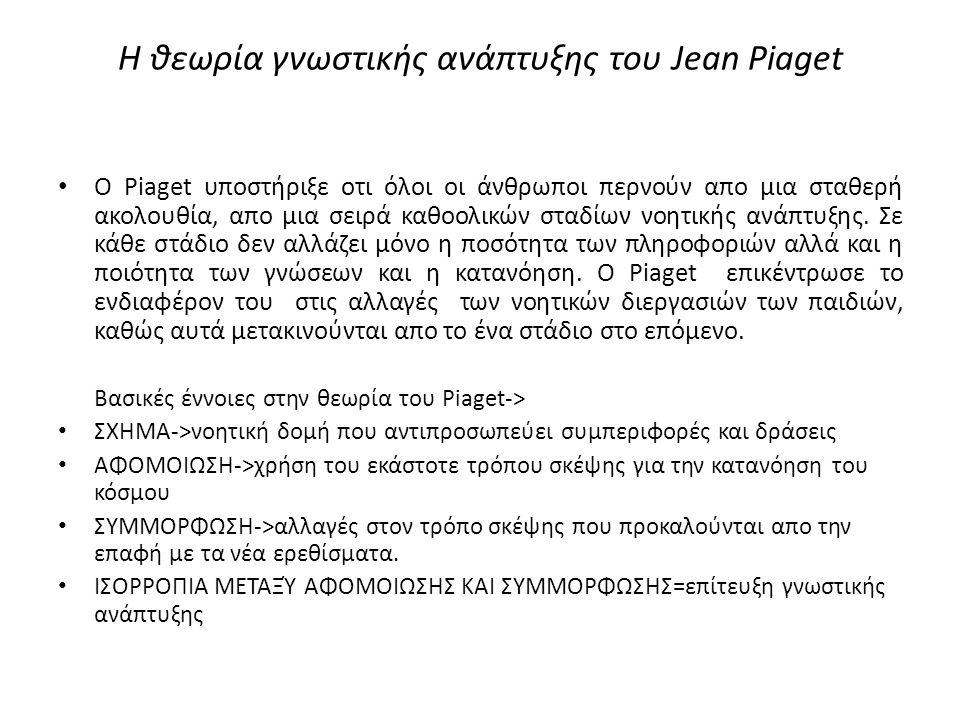 Η θεωρία γνωστικής ανάπτυξης του Jean Piaget