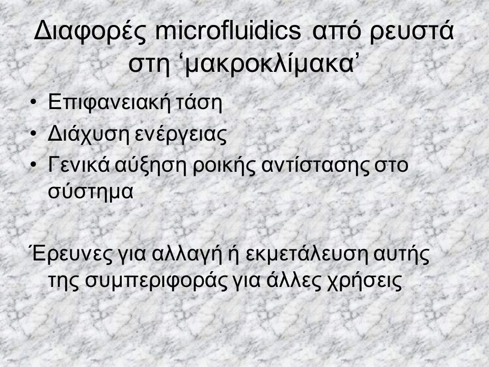Διαφορές microfluidics από ρευστά στη 'μακροκλίμακα'
