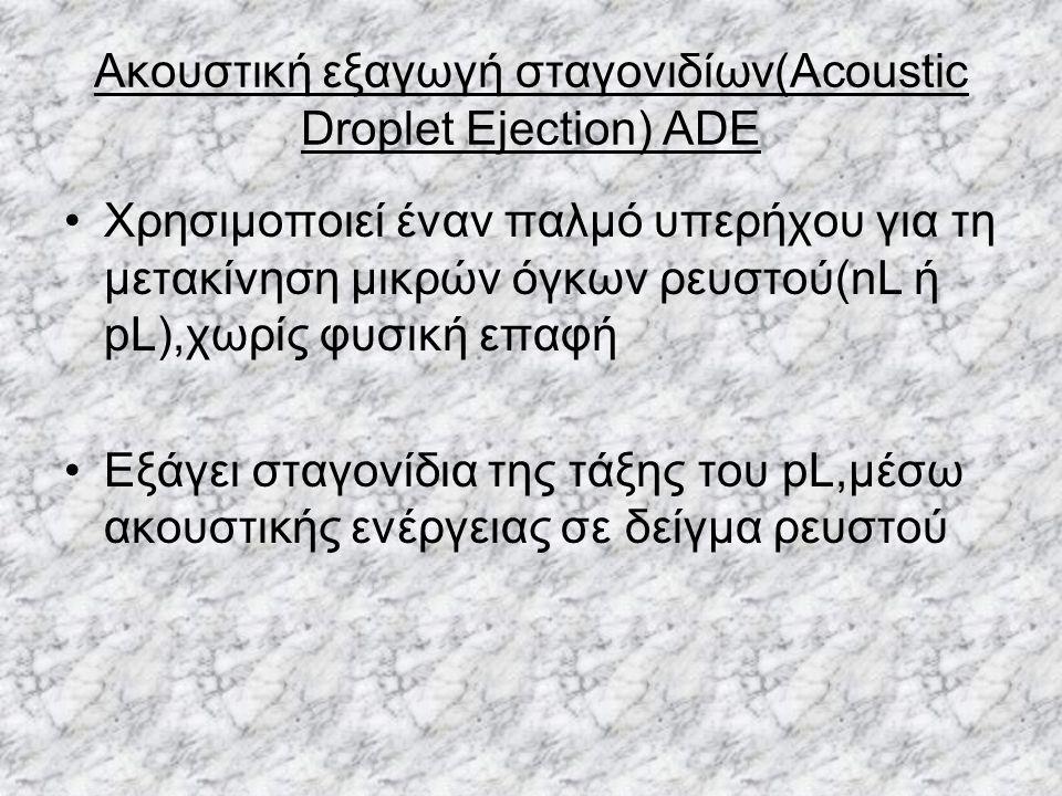 Ακουστική εξαγωγή σταγονιδίων(Acoustic Droplet Ejection) ADE
