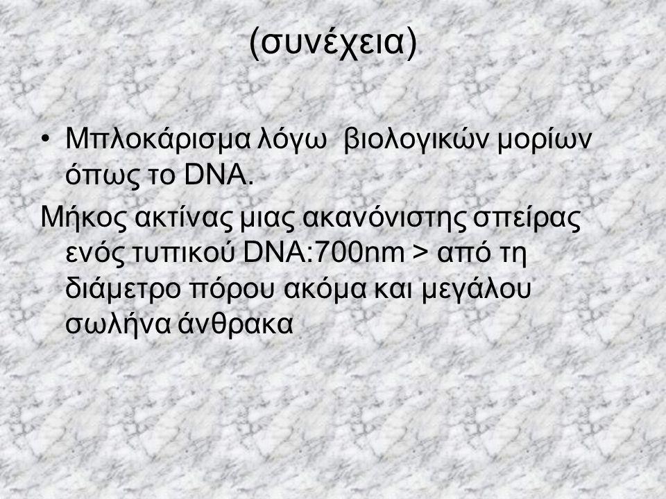 (συνέχεια) Μπλοκάρισμα λόγω βιολογικών μορίων όπως το DNA.