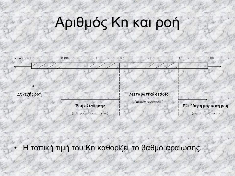 Αριθμός Kn και ροή Η τοπική τιμή του Kn καθορίζει το βαθμό αραίωσης.