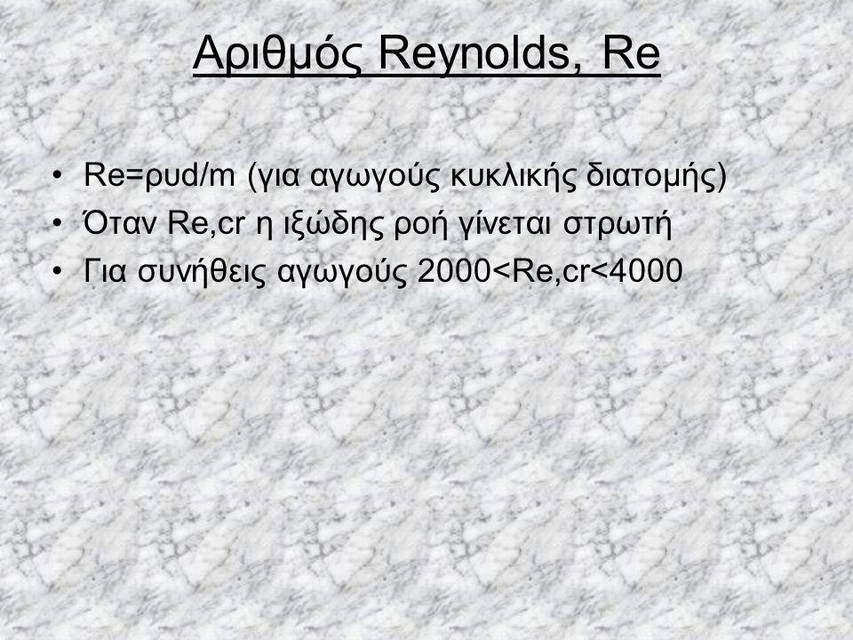 Αριθμός Reynolds, Re Re=ρυd/m (για αγωγούς κυκλικής διατομής)